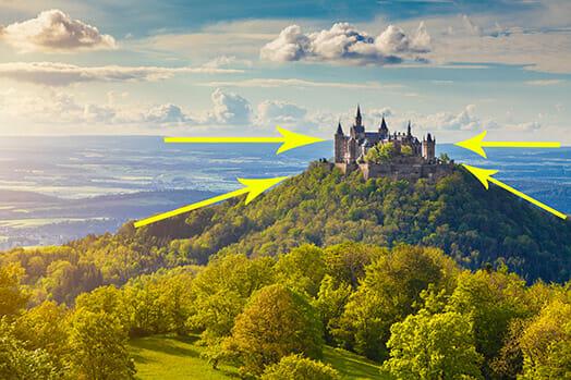 converging lines, castle, arrows, composition, landscape