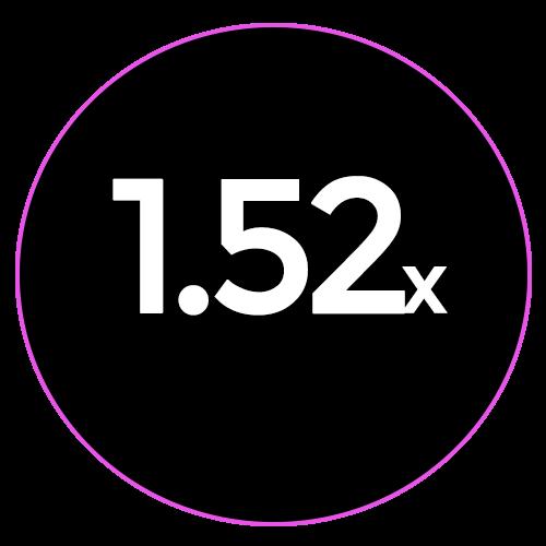 1.52x crop factor