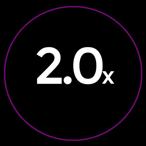 2.0x crop factor