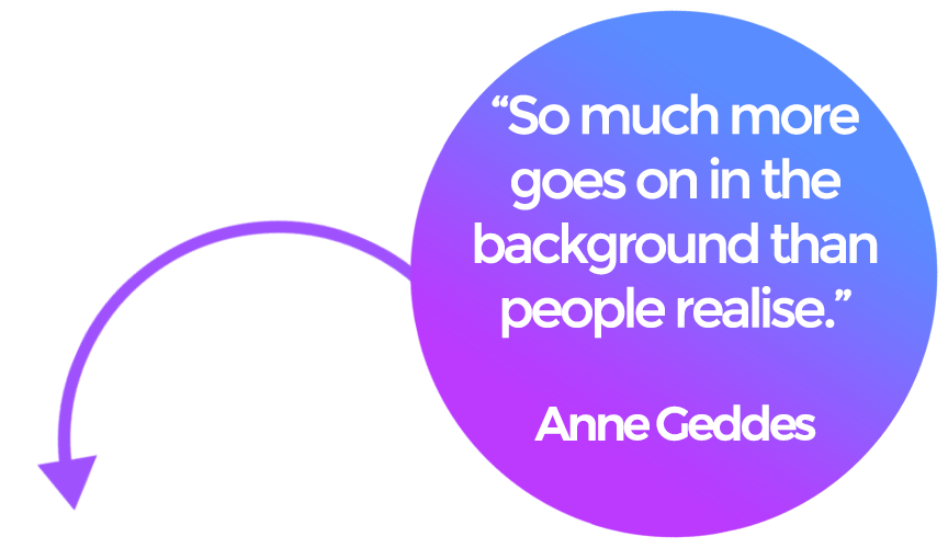 anne geddes quote professional photographer