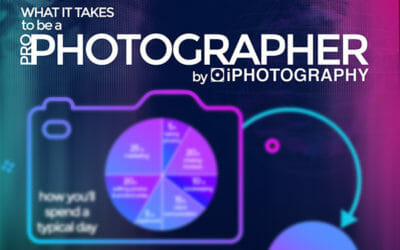 Pro Photographer – Have you got what it takes?