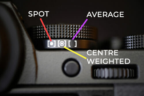 iPhotography exposure metering modes  how to get the best exposure