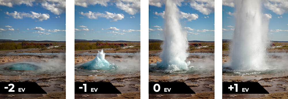 Sequence demonstrating changes in Exposure Compensation -2 to +1