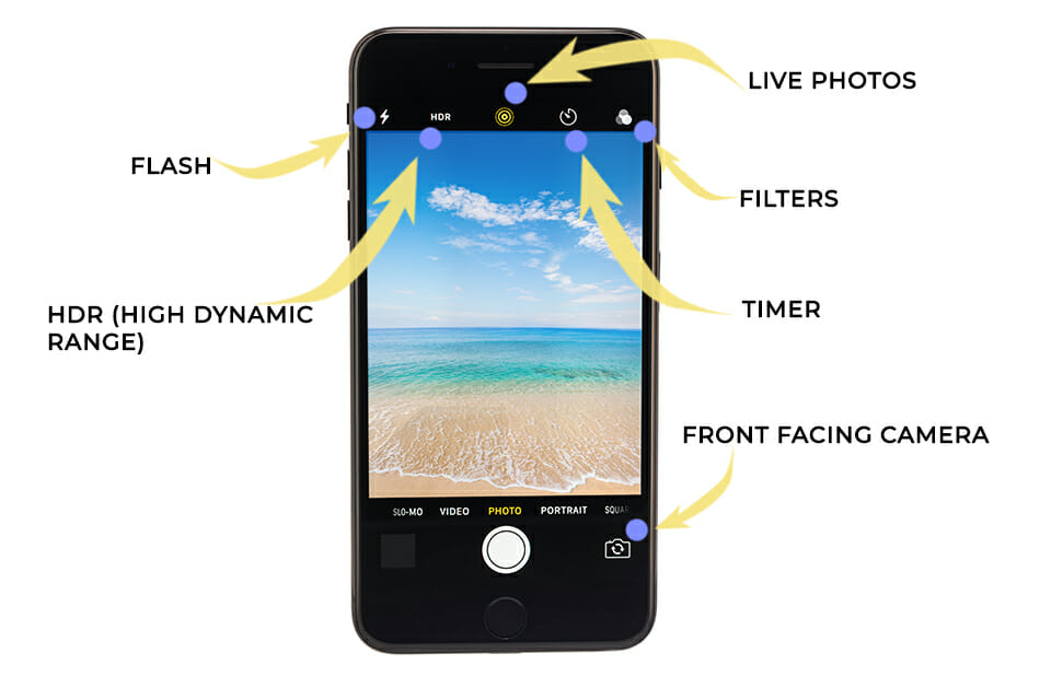 iPhone Photography Tutorial 4